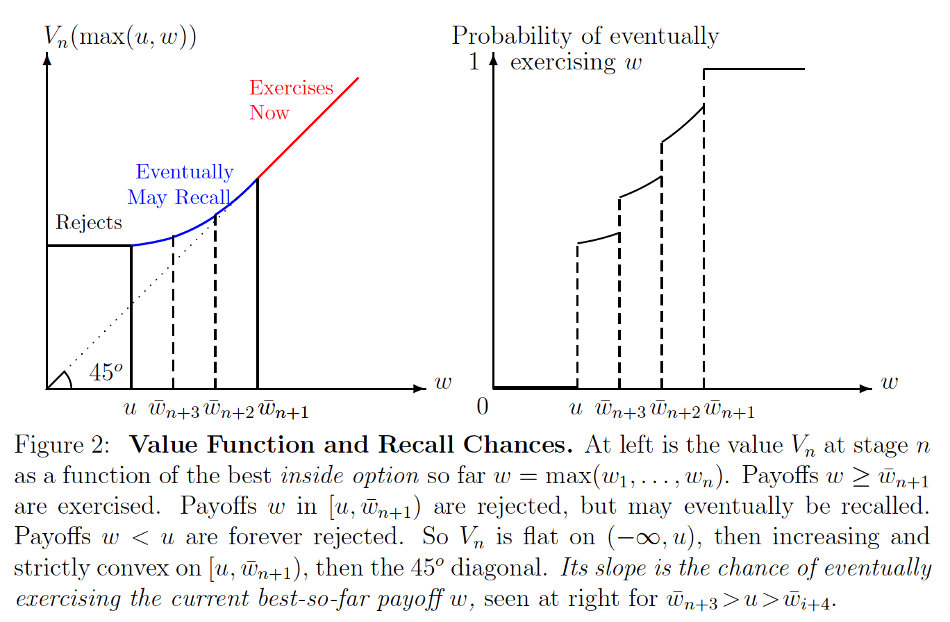 value-function-and-recall-chances